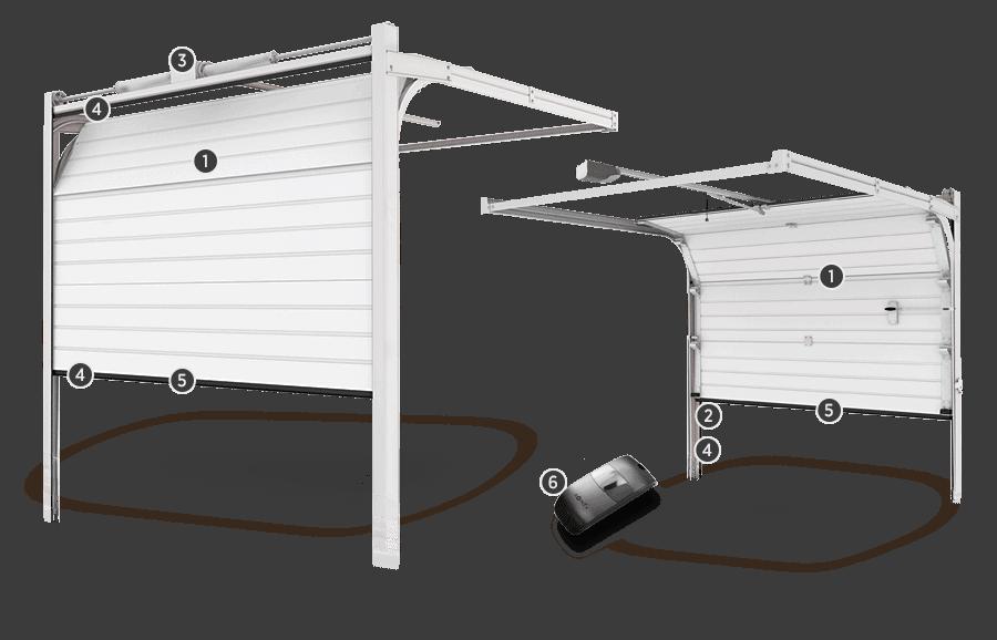 Slika prikazuje sestavo garažnih vrat UniPro